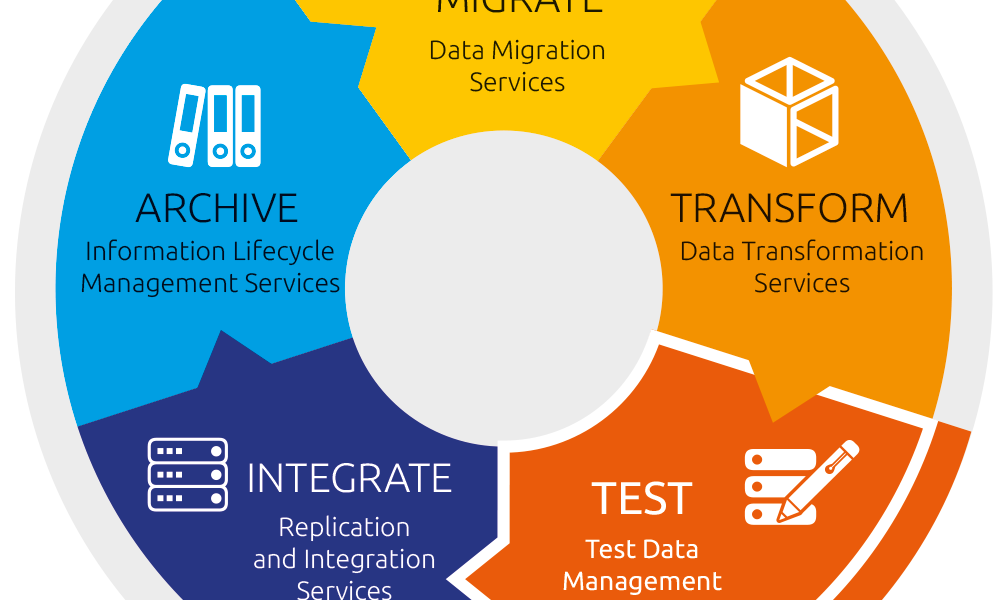 TEST DATA MANAGEMENT IN SOFTWARE TESTING